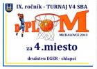 Nemzetközi Torna, Michalovce